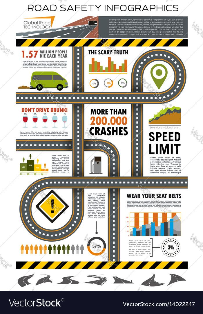 Road and traffic safety infographic design vector image on