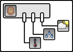 Gardenbot How To Soil Moisture Water Valve Light Sensor Water Valves Light Sensor Raspberry Projects