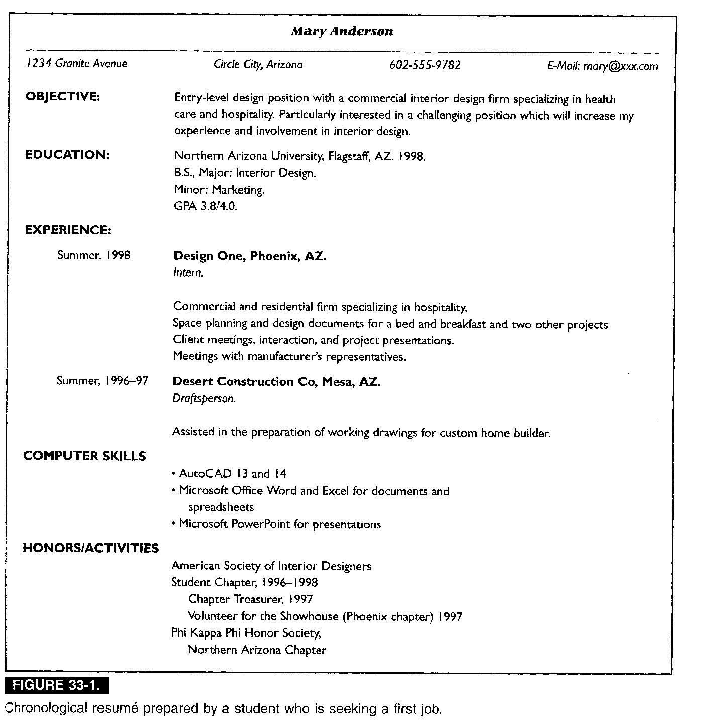 Examples Of Scad Resume