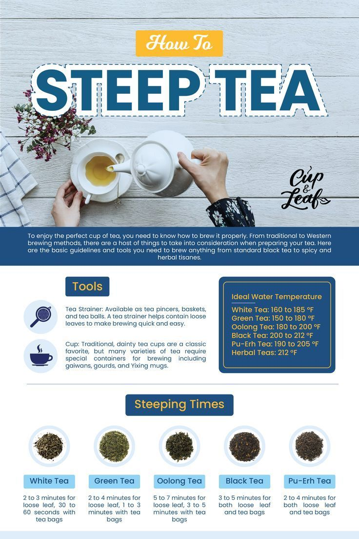 How to Steep Tea The Ultimate Guide for Every Flavor