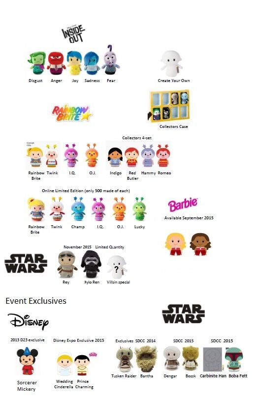 Itty Bitty Checklist Add On Plus Event Exclusives Not Official Fan Made