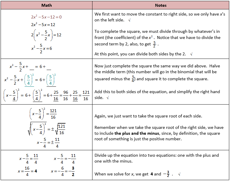 Completing The Square Example More Complicated A Algebra
