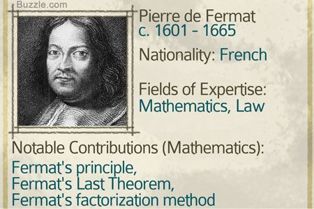 Famous Mathematicians Who Have Left Their Impact on The
