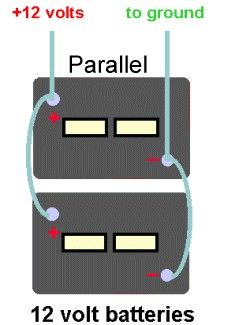 2c37e62fa9247eeaf8dda2e452f6a150 how to wire two batteries in parallel on an rv trailer etrailer