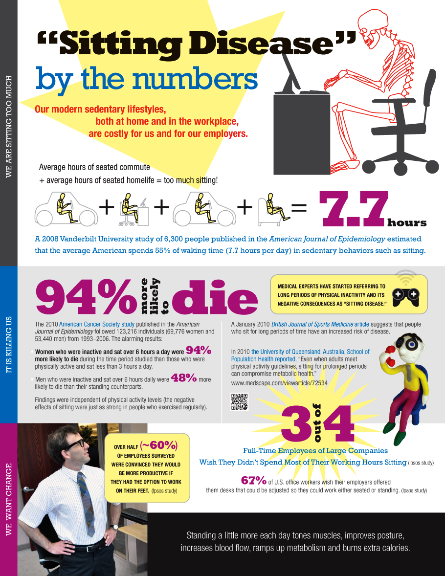 pictures Avoid the Risks of a Sedentary Lifestyle