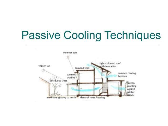 Passive Cooling Techniques Passive Cooling Cooling Techniques Passive Design