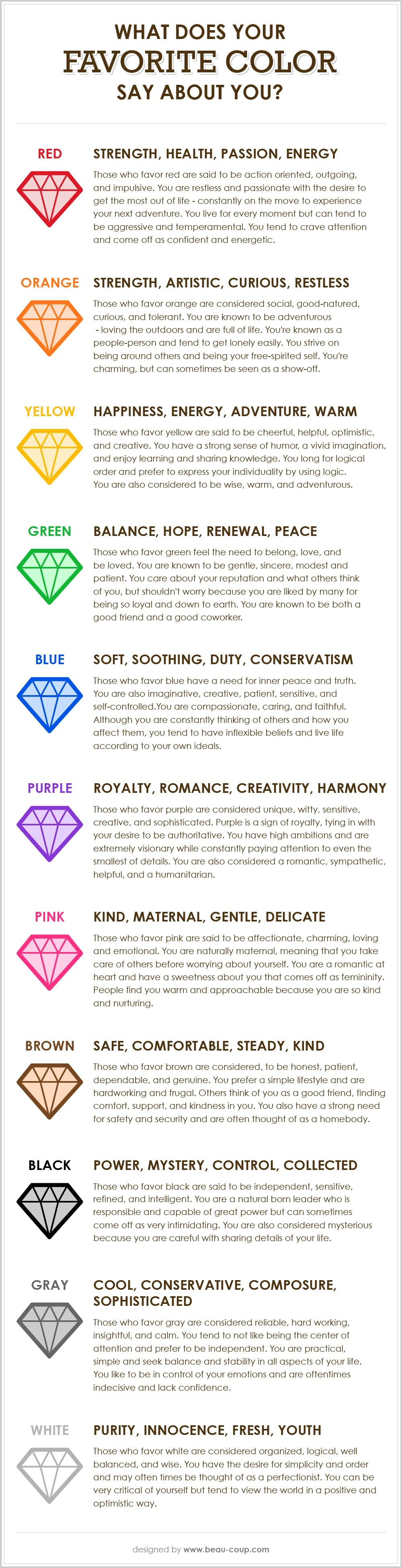 what does your favorite color say about you favorite color and did you know that colors are known to go along certain feelings and qualities
