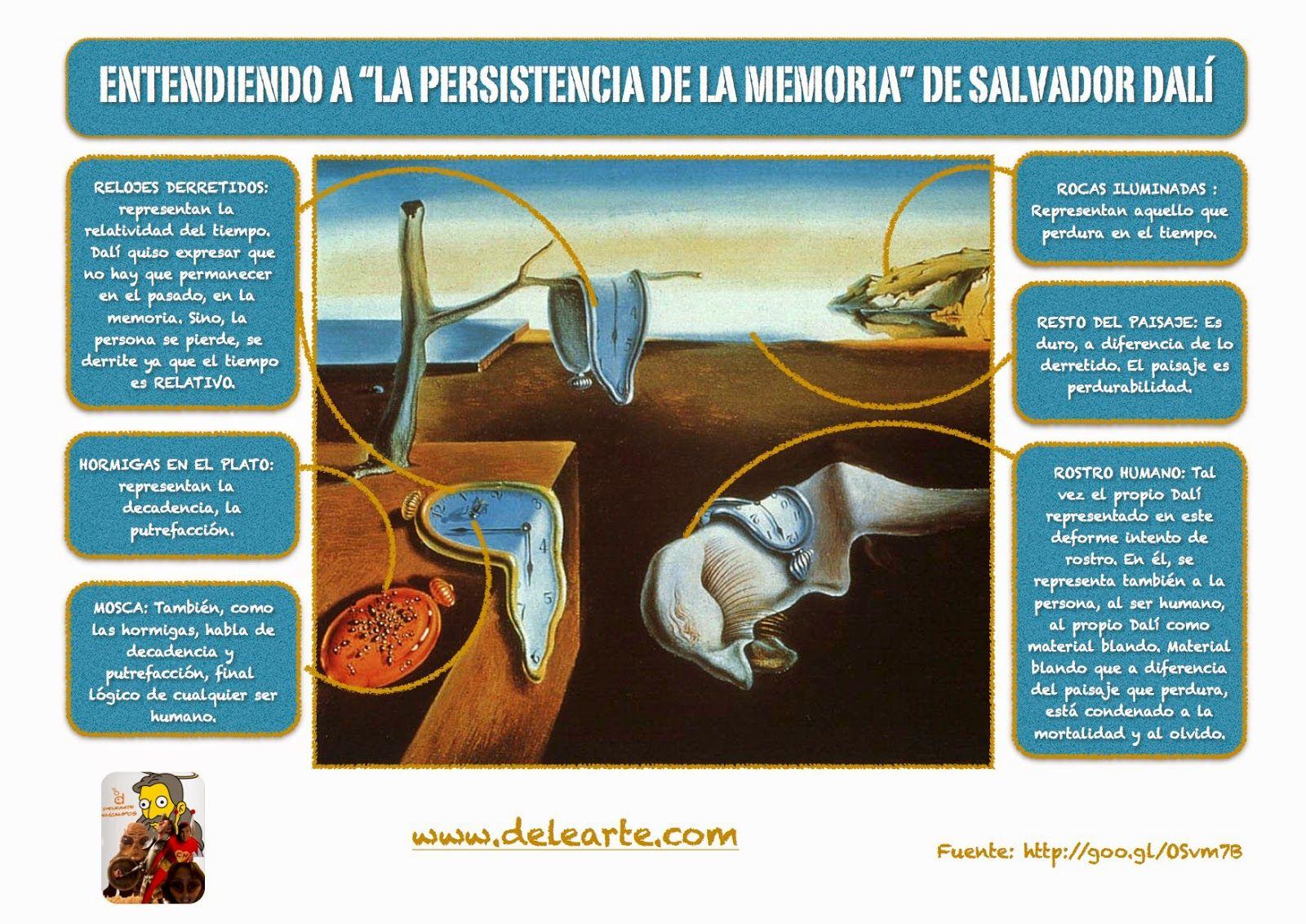 Entendiendo a La persistencia de la memoria de Salvador Dalí ...