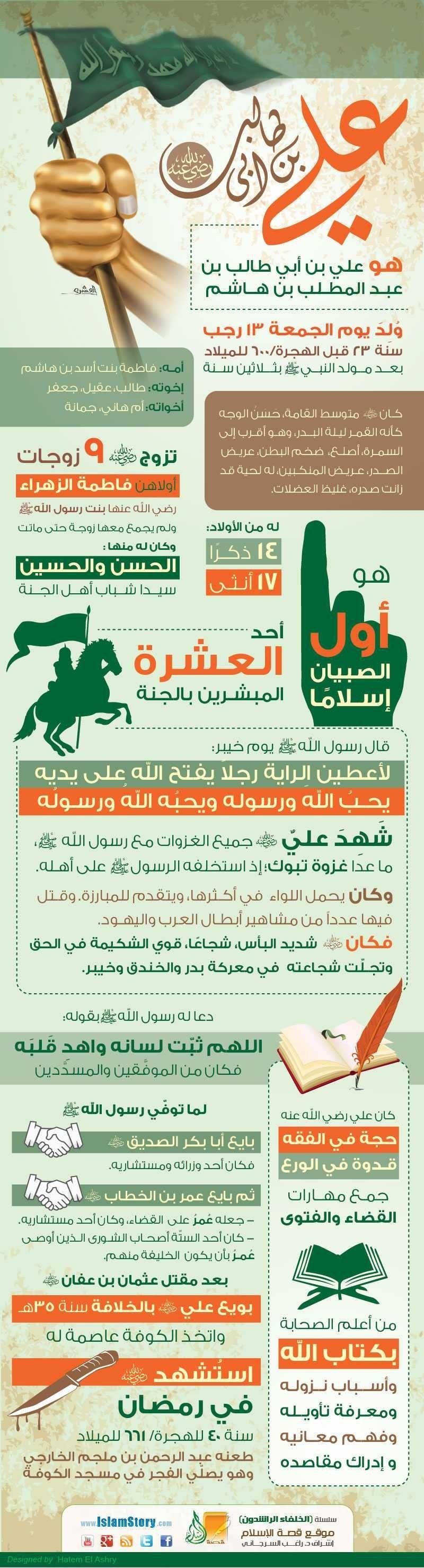 Pin By Abdulrahman Alghamdi On أسماء وأنساب Islam Facts Islam Beliefs Islamic Teachings