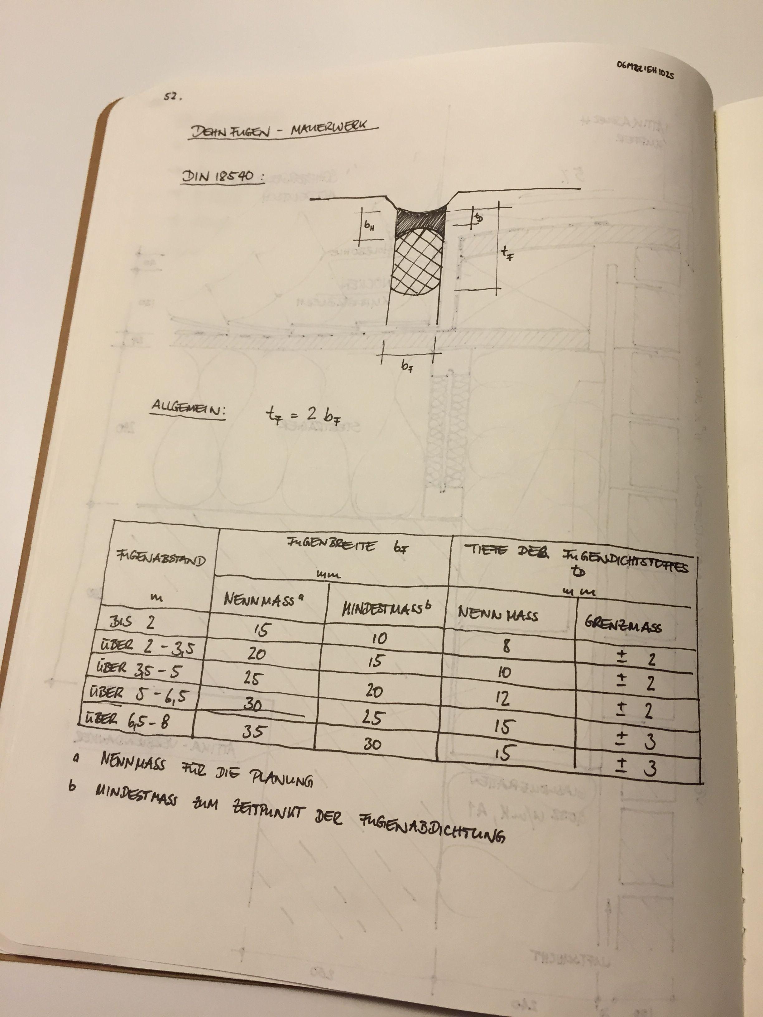 ar.de_12 #brick #mauerwerk #sketch #skizze #art #archidaily #ideas