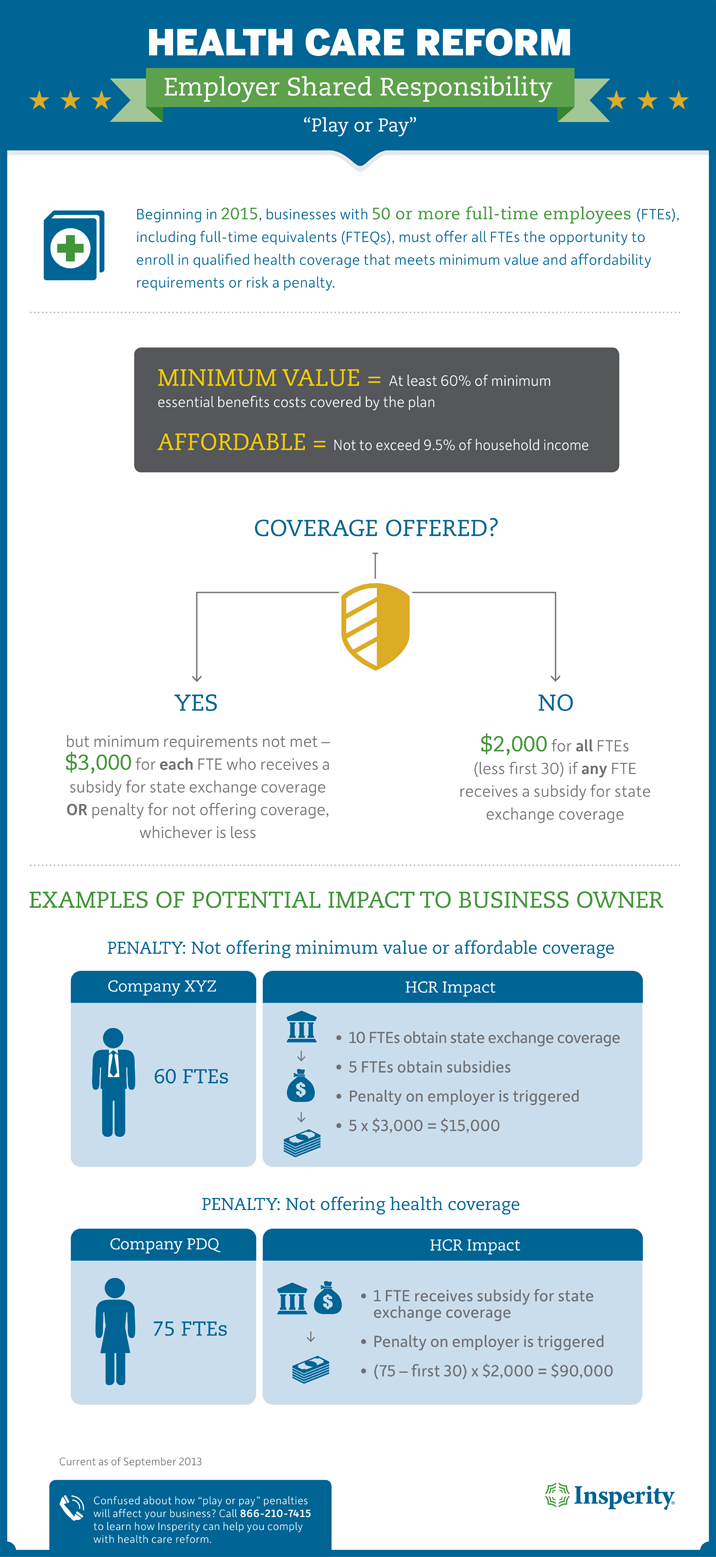 Paidtoday 30minagency Health Care Reform Employer Shared