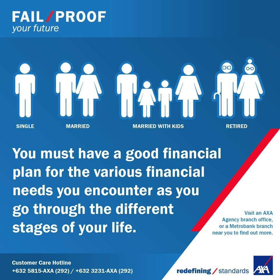 Fail Proof Your Future With Axa The No 1 Insurance Brand In The