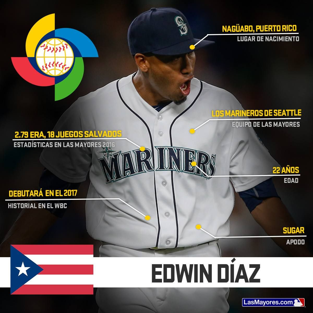 Edwin Diaz Puerto Rico World Baseball Classic 2017 Puerto Rico