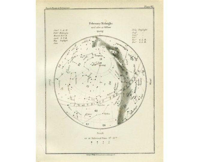 1910 March Andor April Celestial Blue Antique Starmap