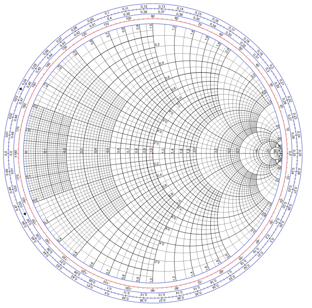 Pin By Petr On Math