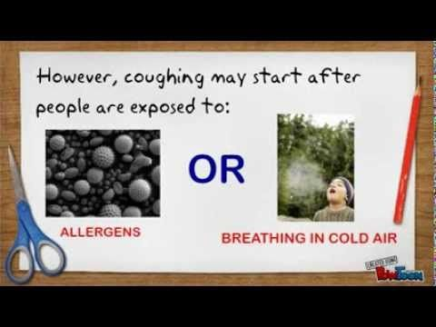 Cough Variant Asthma Asthmamist Free Trial Asthma Health Promotion Promotion Strategy