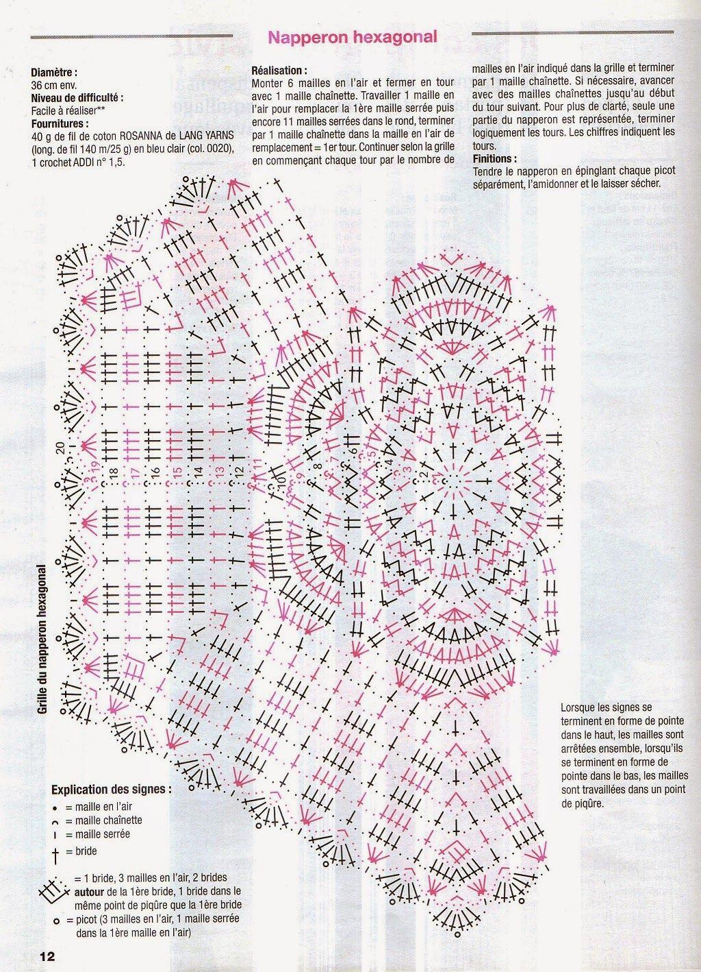 créations crochet: diana 173 | TO DO LIST | Pinterest | Deckchen ...