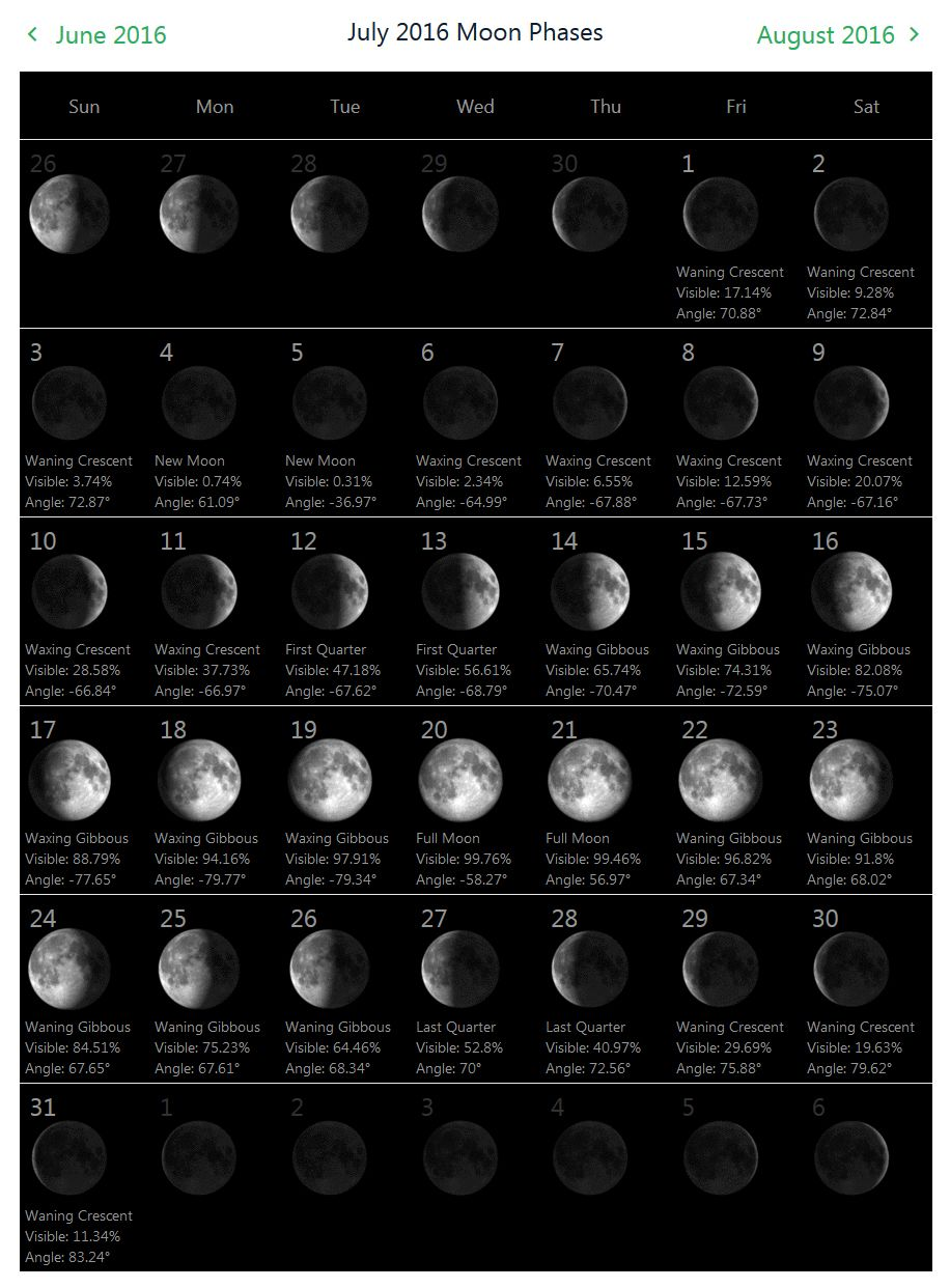 july 2016 moon phases calendar