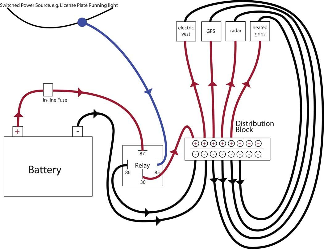 Motorcycle Distribution Block And Power Relay Diagram Canyon - Relay vehicle selection