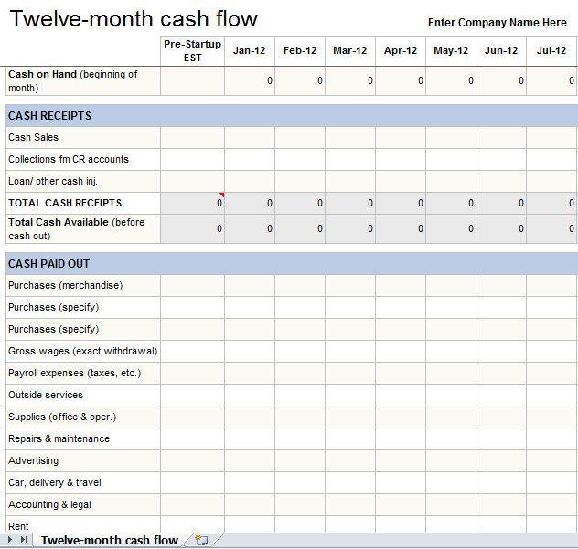 Cash Flow Forecast Template Excel Cash Flow Statement Statement Template Cash Flow
