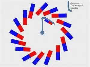 Perendev magnetic motor - Free energy generator on Make a