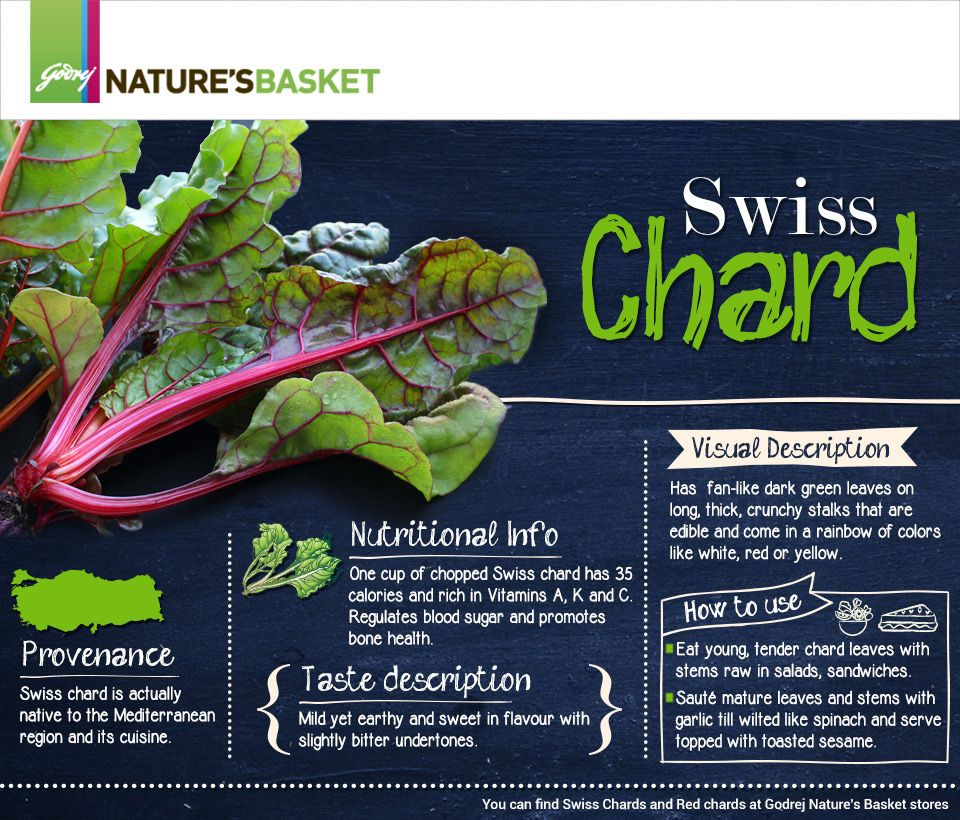 Swiss Chard Infographic Gourmet Ingredients Chard Swiss Chard