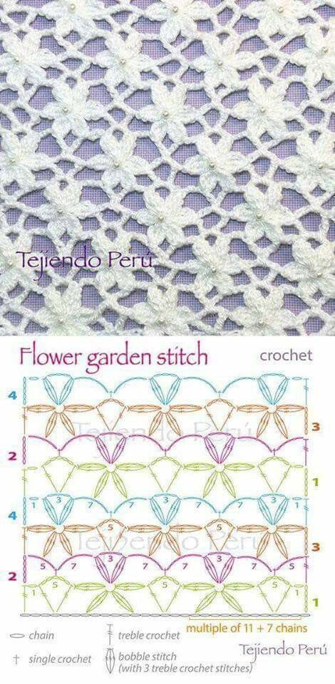 Pin de Michelle Johnson en crochet | Pinterest | Ganchillo, Patrón ...