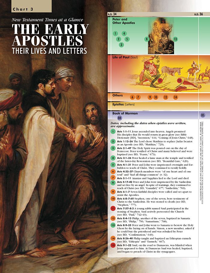 New Testament Times at a Glance pdf