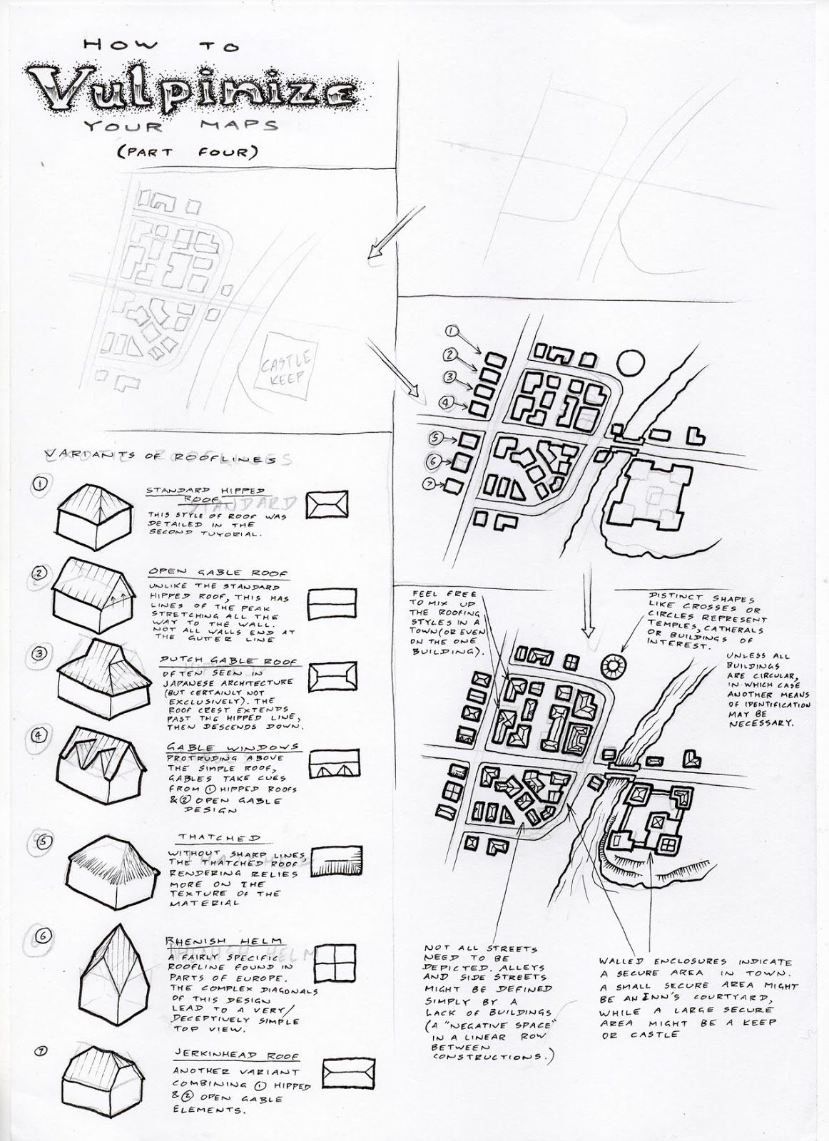 Observations of the Fox: Map Drawing Tutorial 4: Towns and