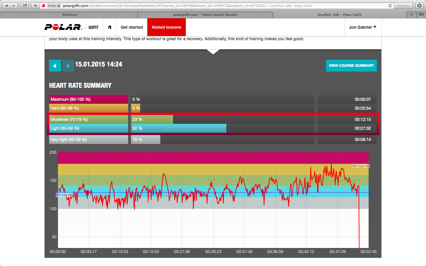 11515 here is the heart rate graph from the supernova
