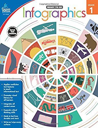 Infographics Grade 1 Ready To Go Carson Dellosa Publishing