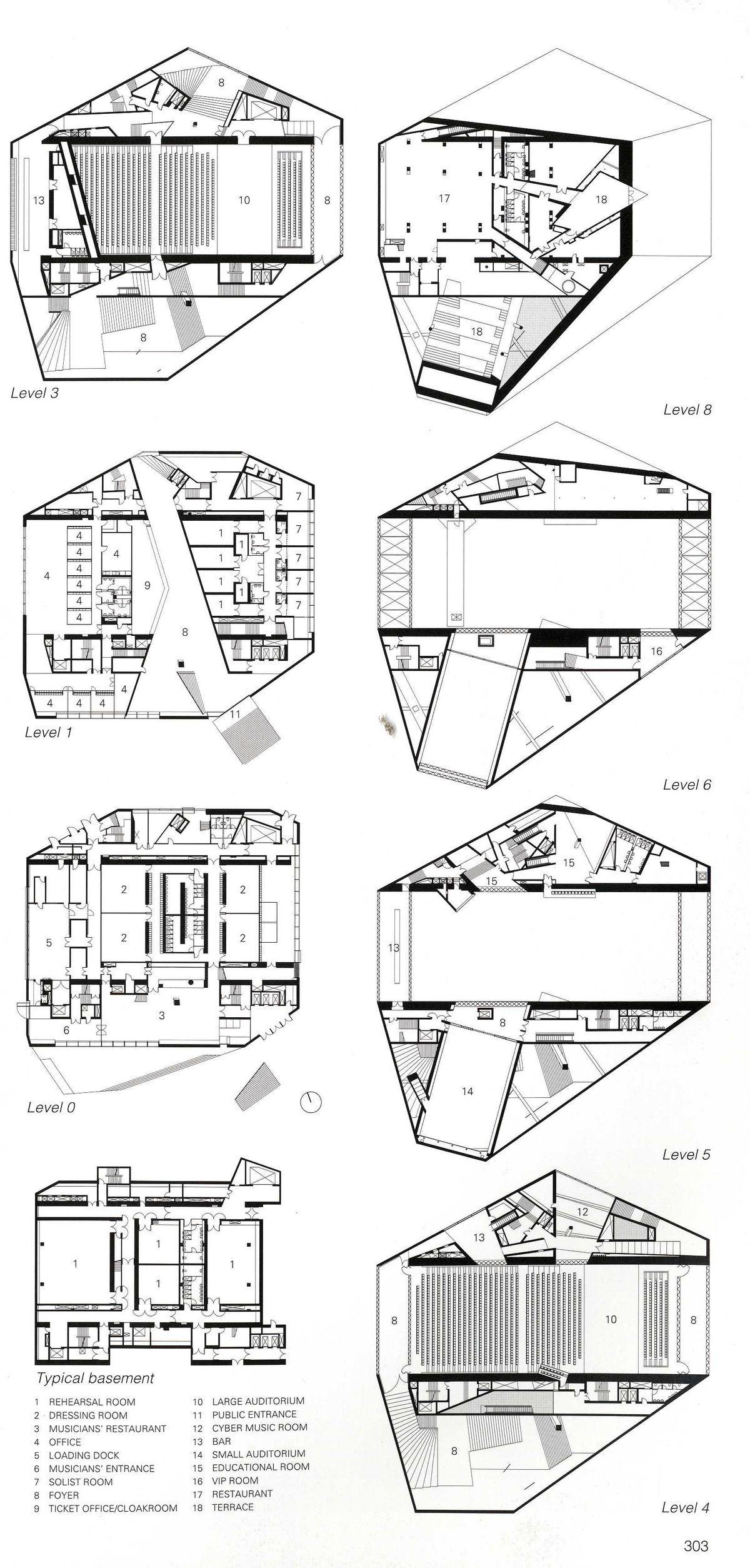 Pin De Chiharu Handa En Architecture