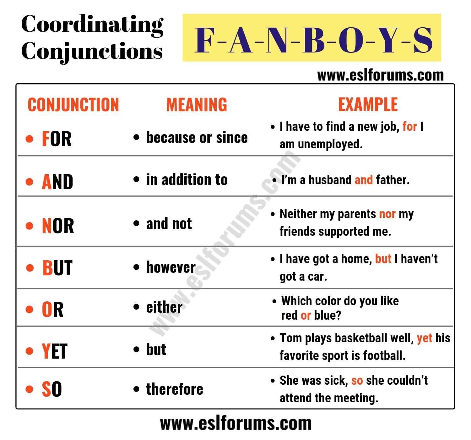 FANBOYS: 7 Important Coordinating Conjunctions - ESL Forums   English  vocabulary words [ 1400 x 1500 Pixel ]