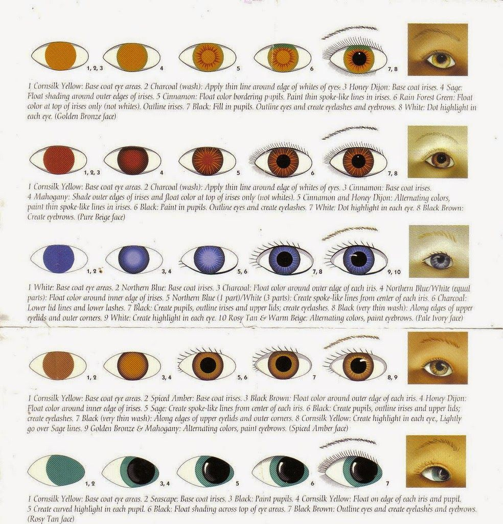 Mrs. Art Doll Maker: Tutorial: Painting Cloth Doll Eyes Color Chart #dollfacepainting