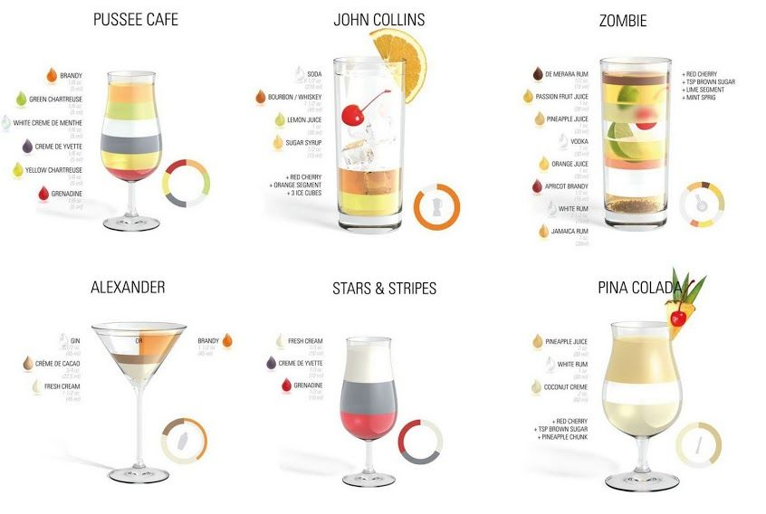 How To Make The Most Popular Cocktails In The World Fruity