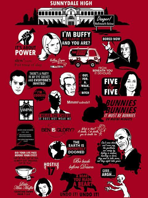 Buffyisms