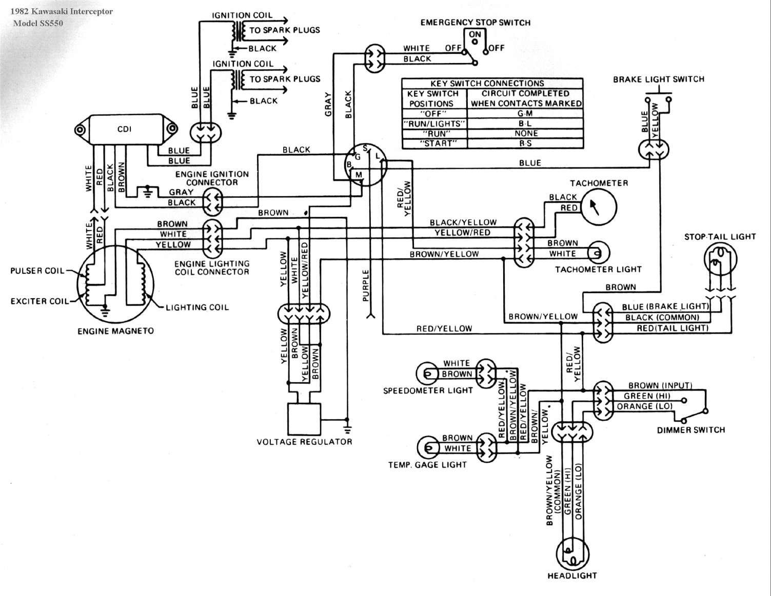 15 Hero Honda Splendor Engine Diagram Wiring Engine Diagram Wiringg Net In 2020 Diagram Jeep Engineering