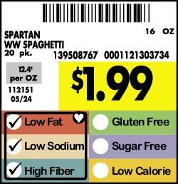 How to decipher supermarket shelf nutrition labels
