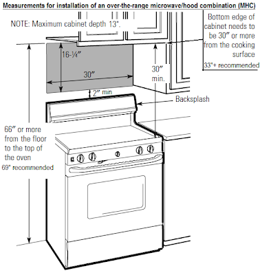 Appliance Information Measurements For Over The Range Microwave Hood Mhc Installation Range Microwave Microwave Hood Over The Stove Microwave