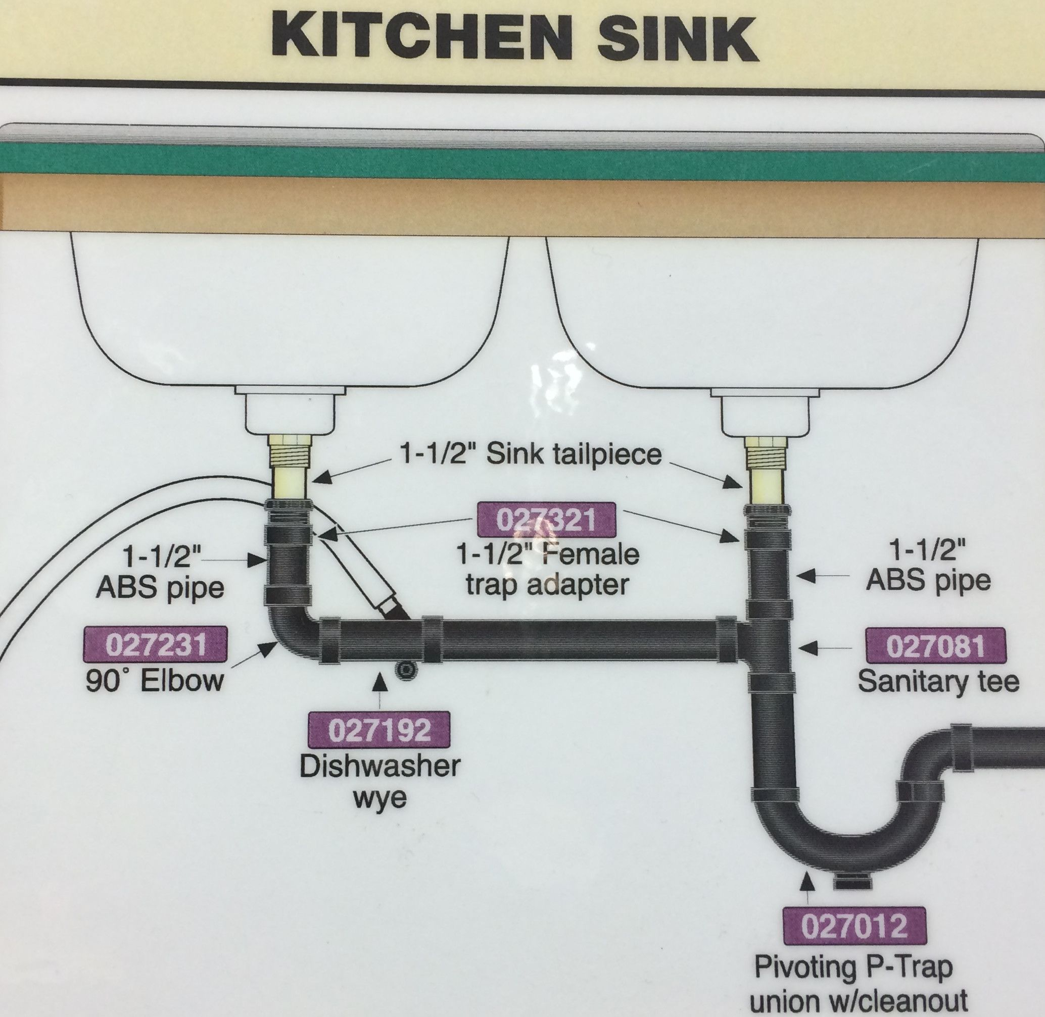 Enter Image Description Here With Images Double Kitchen Sink