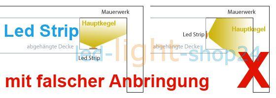 Led Strip Richtig In Decke Einbauen Bei Indirekter Beleuchtung