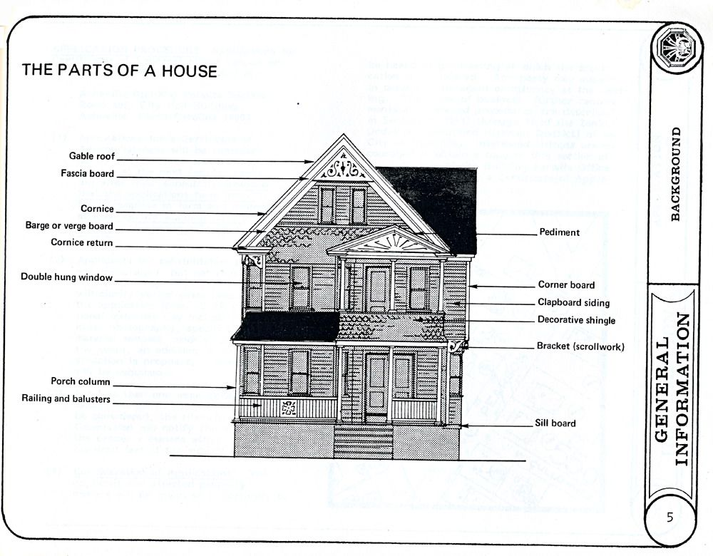 parts of a house - Google Search