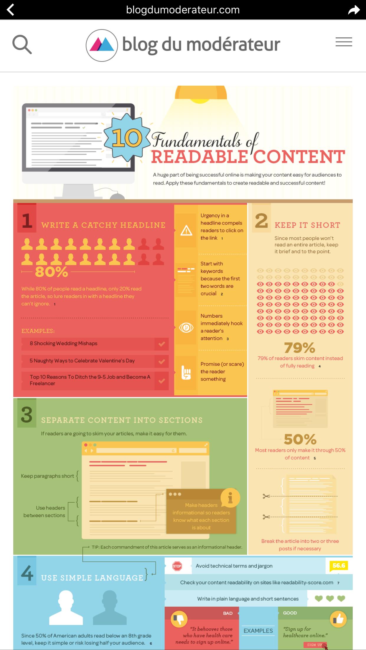 Les 10 Regles De La Redaction Web Reseaux Sociaux Pour Le Business