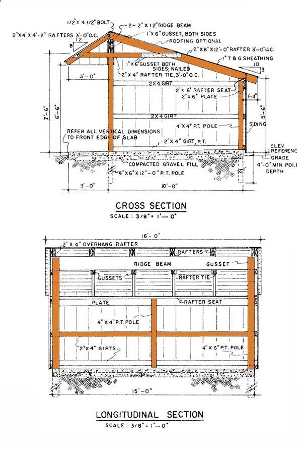 16x24 Run In shed plans All the pretty horses Pinterest Barn - copy barn blueprint 3
