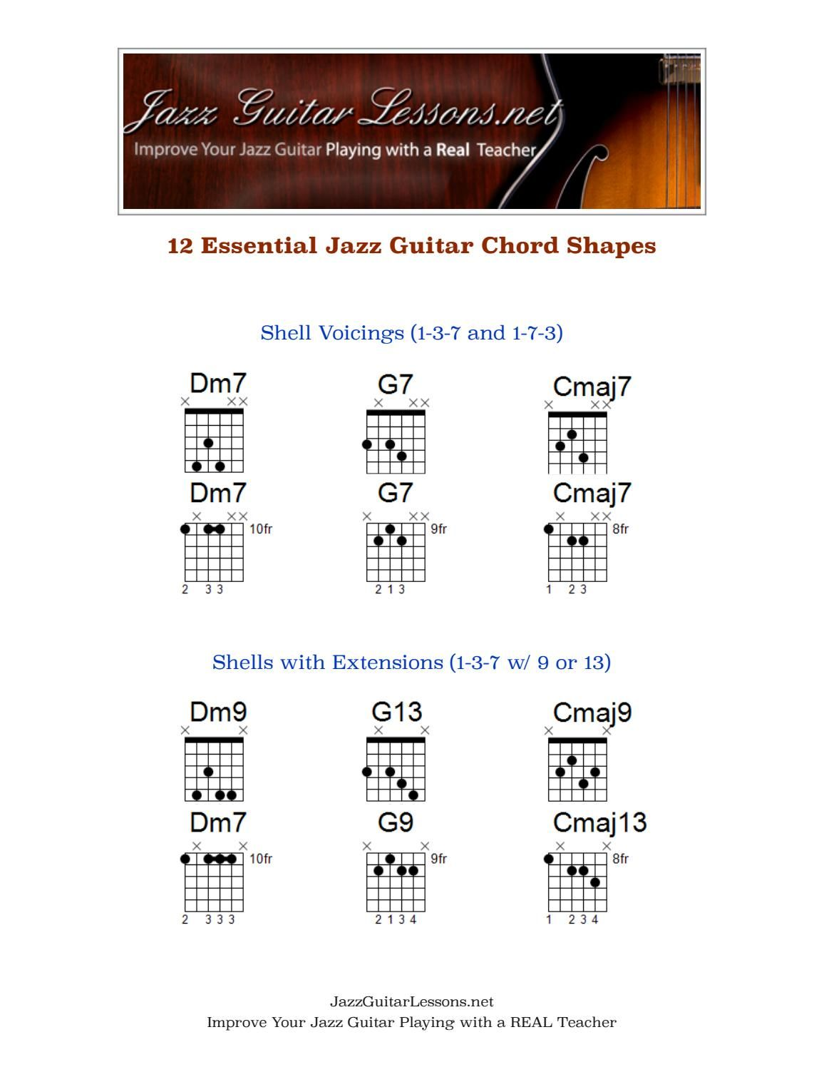 12 essential jazz guitar chord shapes pdf | Guitar Scales