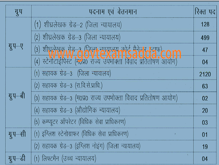 application form civil service exam 2021 Pin on All Boards Result