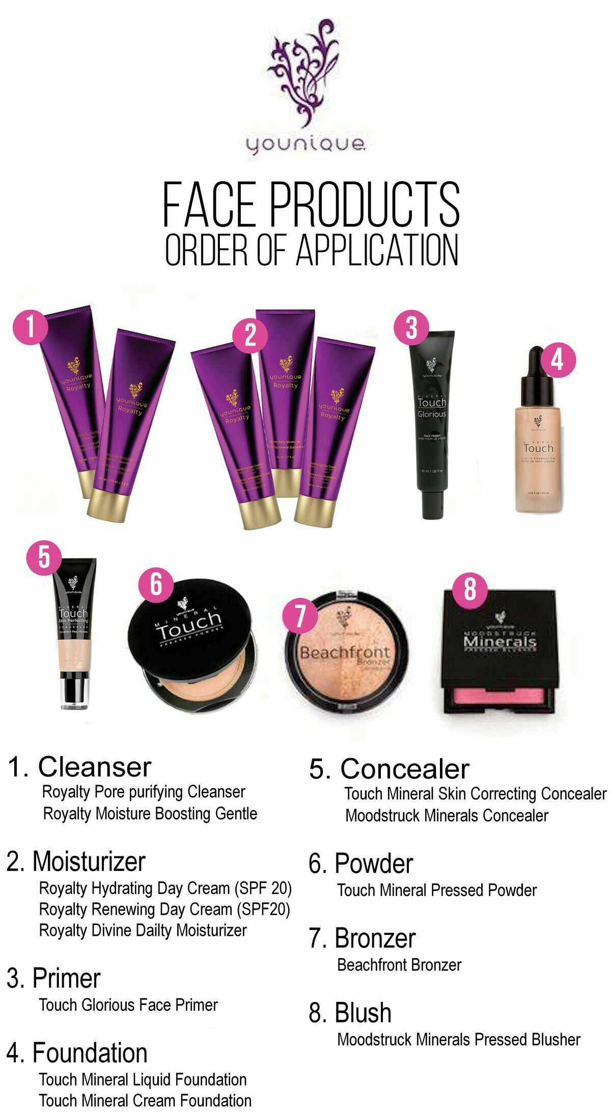 Younique order of application help