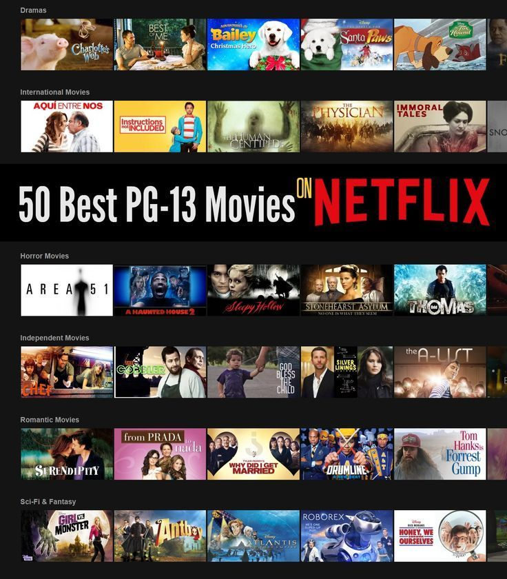 50 Best Pg 13 Movies On Netflix For Tweens And Teens Popular On