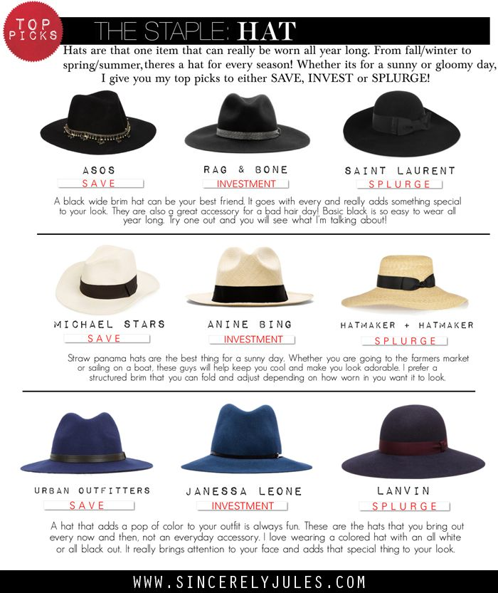 ad7557481e The Staple: Hats (Sincerely Jules)   Historical Fiction   Fashion ...