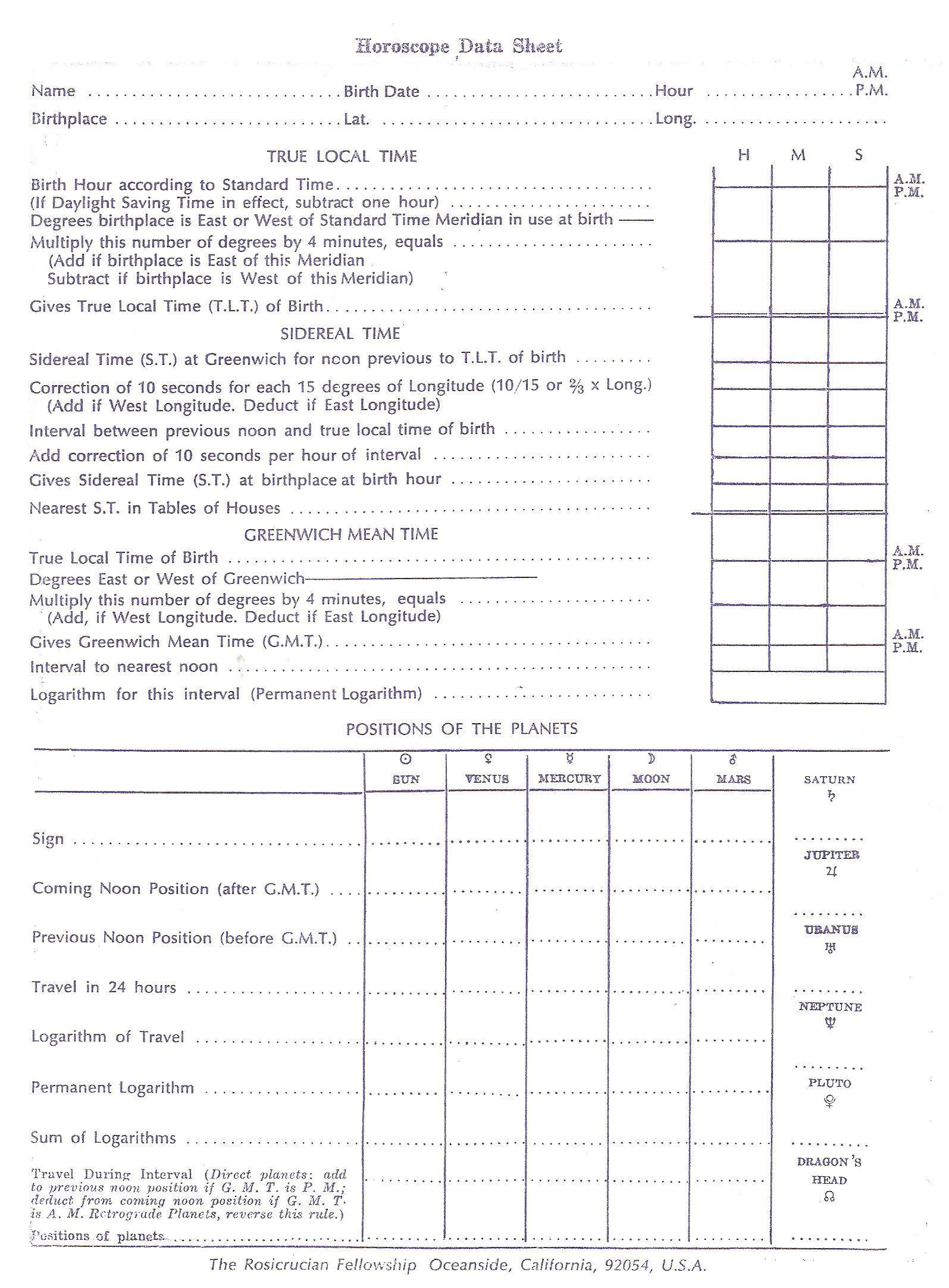 Blank Astrology Chart Ibovnathandedecker